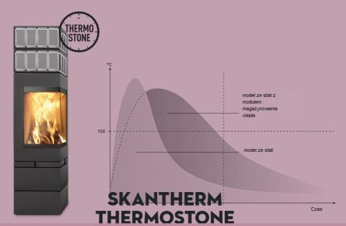 kominek akumulacyjny, kamienie thermostone, nowoczesny kominek wolnostojący, piec kominkowy
